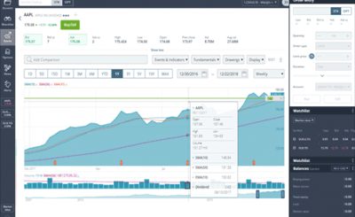 Broker Review: Fidelity Investments