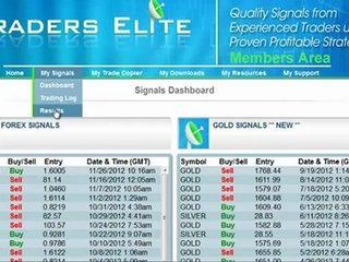 Traders Elite Chart