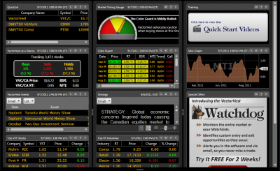 Stock trading systems reviews