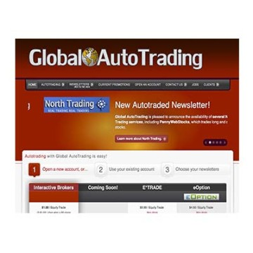 Questrade options trading agreement